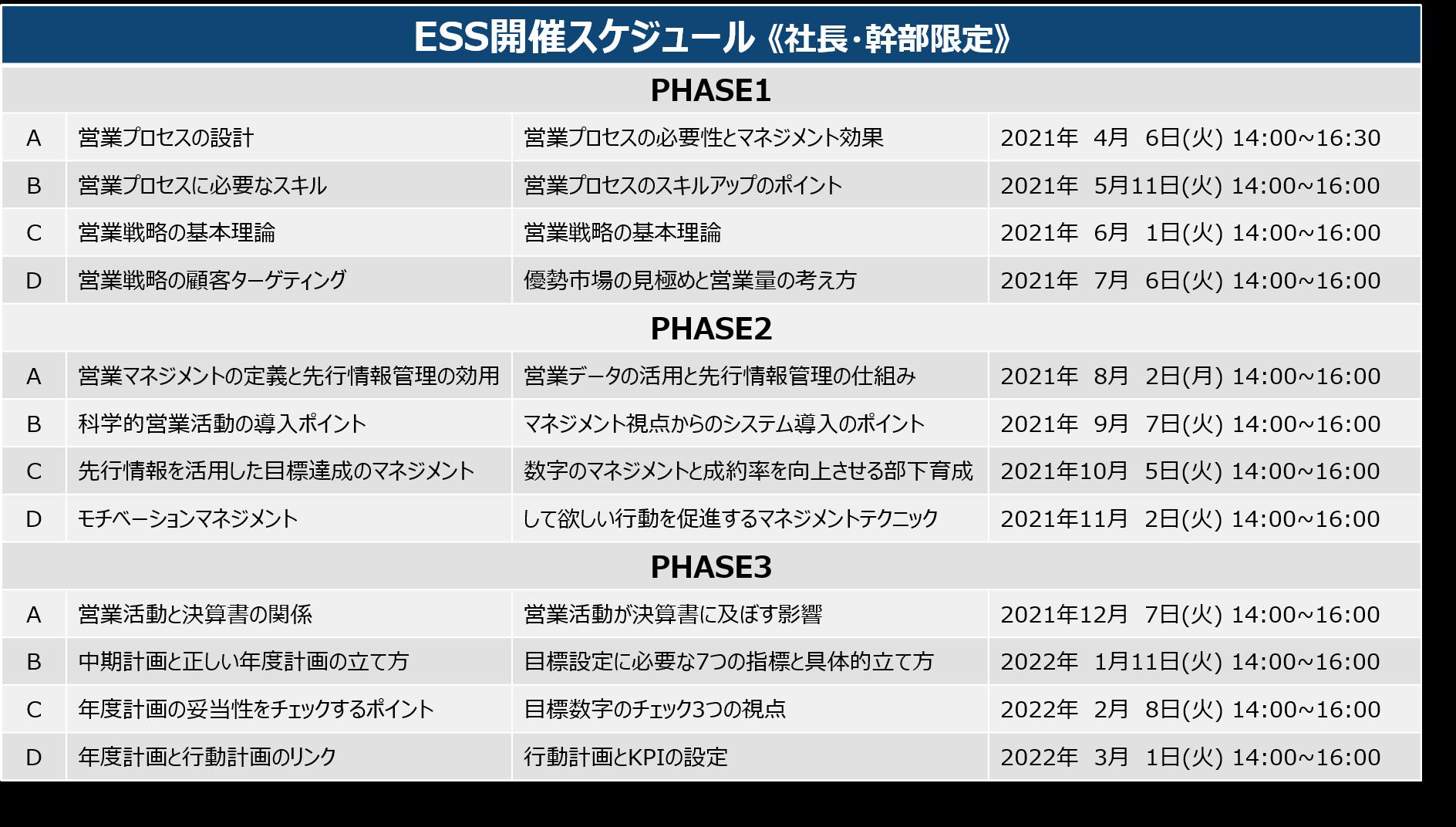ESS開催スケジュール