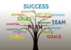 成功への道のり